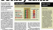 Bancos sufren caída ante iniciativa de Morena